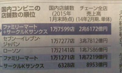 クリーニング経営コンサルタント中西正人(1店舗当たり売上)